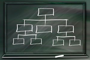Las bases de la planificación exitosa