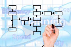 Claves de la organización de proyectos