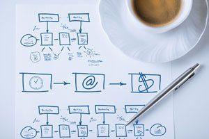 Cómo organizar el tiempo y ser más productivos